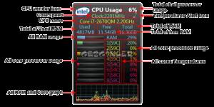 All CPU Meter Ekran Görüntüsü