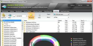 Ashampoo HDD Control Ekran Görüntüsü
