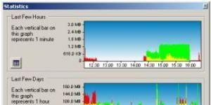 BitMeter Ekran Görüntüsü