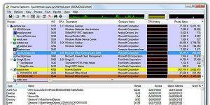 Process Explorer Ekran Görüntüsü