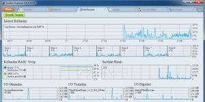 System Explorer Ekran Görüntüsü