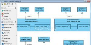 Visual Paradigm Community Edition Ekran Görüntüsü