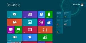 Windows 8.1 Ekran Görüntüsü