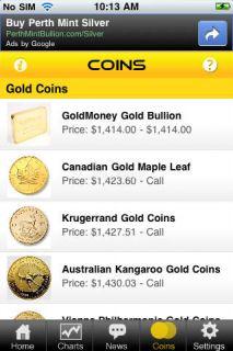 Gold Price Live Resimleri