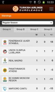Euroleague Basketball Resimleri