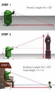 Smart Measure Resimleri