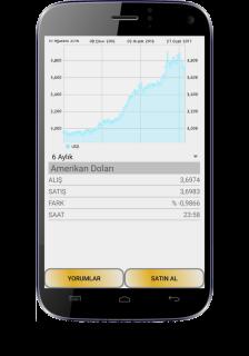 Sanal Borsa Oyunu Resimleri
