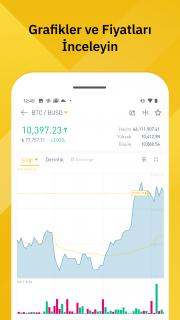 Binance Borsası -Kripto Para Alım Satım Uygulaması Resimleri