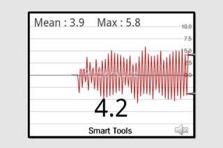 Vibration Meter Resimleri