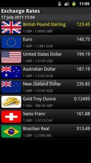 Exchange Rates Resimleri