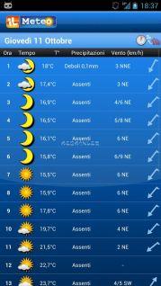 ilMeteo Weather Resimleri