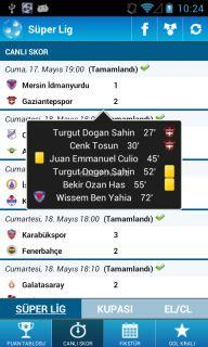 Süper Lig Resimleri