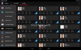 NBA GAME TIME Resimleri