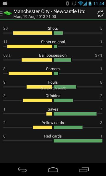 Soccer Live Scores Live Sports Results By Xscores ...