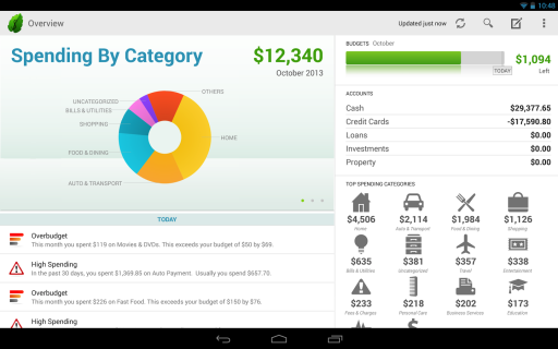 Mint.com Personal Finance Resimleri