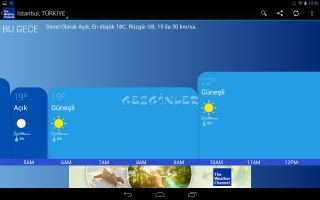 The Weather Channel Resimleri
