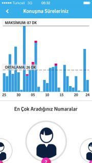 Turkcell Hesabım (Turkcell Online Islem) Resimleri
