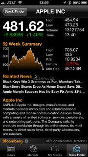 Bloomberg Resimleri