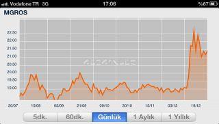 Mynet Finans Resimleri