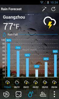 GO Weather EX Resimleri