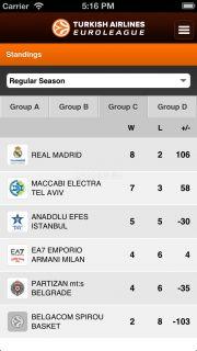 Euroleague Basketball Mobile Resimleri