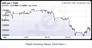 XE Currency Resimleri