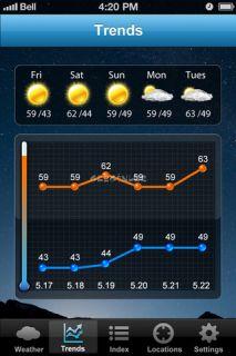 Free Live Weather Clock Pro Resimleri