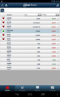Mynet Finans Borsa Döviz Altın Resimleri