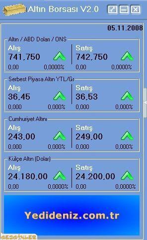 Altın Döviz Borsası 204 Turkhackteamnetorg Turkish Hacking